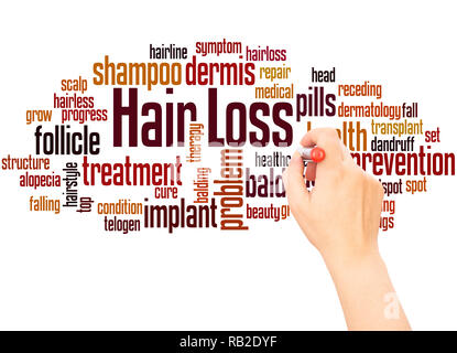 Hair loss word cloud hand writing concept on white background. - Stock Photo