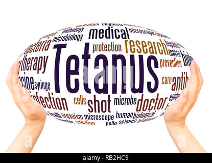 Tetanus word cloud hand sphere concept on white background. - Stock Photo