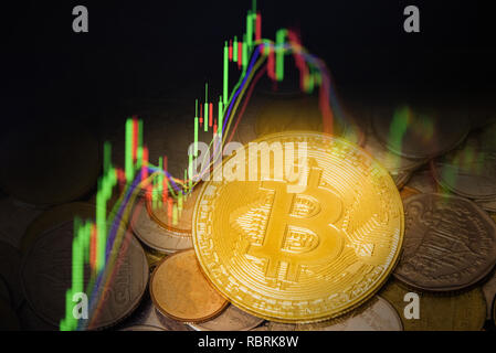 Bitcoin forex graph