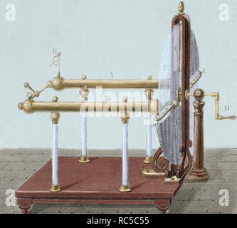Ramsden electric machine used for producing electricity. It was designed by Jesse Ramsden (1735-1800), English optician and astronomical and scientific instrument maker. Nineteenth century colored engraving. - Stock Photo