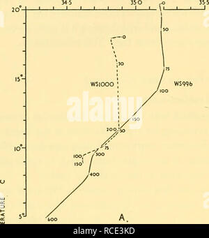 . Discovery reports. Discovery (Ship); Scientific expeditions; Ocean; Antarctica; Falkland Islands. 180 DISCOVERY REPORTS (Sandstrom, 1919). Other methods, such as the isentropic analysis used by Montgomery (1938), have in certain cases an advantage, but after experimentation with both methods, and bearing in mind that the observations do not properly satisfy the requirements of either, a straightforward presentation of the dynamic height anomalies has been made. A few words may be said about the theoretical implica- tions of this method in so far as the present work is concerned. SALI NITY '/ - Stock Photo
