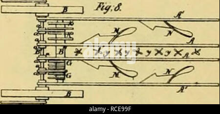 """. Digest of agricultural implements, patented in the United States from A.D. 1789 to July 1881 ... Agricultural machinery; Patents. N. Comnp-,. X^. A ^3V '""""^^^^ """"^^^T Acf.QfKC ^4 <:/^^ Jc3l fie. Please note that these images are extracted from scanned page images that may have been digitally enhanced for readability - coloration and appearance of these illustrations may not perfectly resemble the original work.. Allen, James T. (James Titus); United States. Patent Office. [New York, Printed by J. C. Von Arx - Stock Photo"""