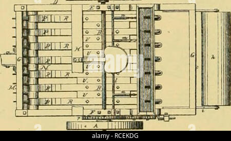 . Digest of agricultural implements, patented in the United States from A.D. 1789 to July 1881 ... Agricultural machinery; Patents. Jnbtntexf* 2Stieets-Shafli 1. J. B. WALL. COIIBISED EiHSOW. SEES-FLAVTEB, AVI! ROLLES.. Ko. 195.677- Plt.nt.d 5lipt,S6,lS77. J. B. WALL COHBIUBI) HAEEOW, SEED-PLAHTER. AS!) KOILEB. N». 195,677. Piuntsd Sept. 25. 1877. Please note that these images are extracted from scanned page images that may have been digitally enhanced for readability - coloration and appearance of these illustrations may not perfectly resemble the original work.. Allen, James T. (James Titus) - Stock Photo