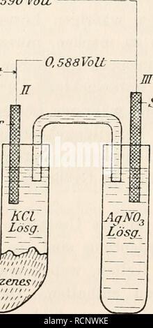 . Die Entstehung elektrischer Ströme in lebenden Geweben und ihre künstliche Nachahmung durch synthetische organische Substanzen; experimentelle Untersuchungen. Fig. 7 0,590 Volt- duktion zu Silber beim Einschmelzen zu vermeiden), dann wurde in den einen Schenkel eine 7,^0 molek. AgNO^-Lösung gegeben, während der andere Schenkel mit an AgCl gesättigter KCl-Lösung gefüllt wurde. Das Leitvermögen der Anordnung Silber reichte aus, um mit Hilfe eingesenkter Silber drahte schon bei gewöhnlicher Temperatur gut meÃbare Efi'ekte zu er- halten. Es wurde ferner festgestellt, daà eine erhebliche - Stock Photo
