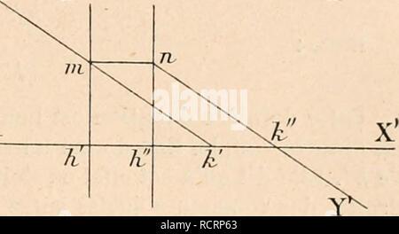 """. Dictionnaire de physiologie. Physiology. DIOPTRIQUE OCULAIRE. 75 le rayon incitleiit était dirigé sur k' (le premier mriul) et comme si le rayon e'mergent provenait de k"""" (second nÅud). Nous verrons un peu plus loin les emplacements exacts de k' et de k"""", par rapport à /i' et à h"""". A l'aide des plans principaux, et le premier point nodal étant supposé donné, nous pouvons construire exactement la portion énier- y gente du rayon singulier. Soient (fig. 43) XX' l'axe optique d'une lentille,// et h"""" ses plans prin- cipaux. Soit Y A;' le rayon que le point lumineux (Y) e - Stock Photo"""