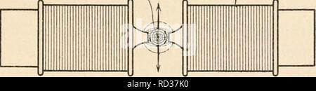 . Elektrophysiologie menschlicher Muskeln. Electrophysiology. Abb. 8. Schema des Saitengalvanometers. Die Ablenkungen der Saite erfolgen senkrecht zur Ebene der Zeichnung und senkrecht zu den Kraltlinien zwischen den Polen des Elektromagneten. Die Geschwindigkeit, mit der die Ablenkungen der Saite sehr schnellen Stromschwankungen folgen, ist um so größer, je kleiner die Ausschläge siad, d. h. je mehr die Saite gespannt ist. Man muß also im Interesse der Schnelligkeit der Reaktion QuerschmUi der Saite ^lektroimiffnet. Abb. 9. Das Instrument der Abb. 8 von oben gesehen. Die Kraftlinien zwischen  - Stock Photo