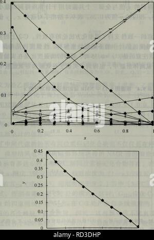 . dai xie gong cheng. botany. K14 âXâKl -^K124 -â¢âK12 âIâK34 K3 K24 -â¦âK2 K234 -B-K23 -XâKI34 -»-K13 -â¢âK1234 â+âK123 (è¦å常æ°ä¸ºå¶3)以åç±Gi234åGi23å¼èµ·çåé谱线ãåºç°ä¸¤ä¸ªä¸åçåé谱线æ¯ç±äºè¦ å常æ°Ji2(53.5Hz)å_/23 (34.6Hz)ä¸åãå 为è¿ç§ä¸åï¼ç±G1234åå¼èµ·çC-2å¤ ç谱线åè£æ¯åé线ï¼èç±Gi234åG234å¼èµ·çC-3å¤ç谱线åè£æ¯ä¸é线ãç±äº^23åã/34 1çå¼ç±»ä¼¼ï¼è¯¥ä¸é线ç强度æ¯ä¸º1:2:1ãç±äºç¸åçåå ï¼J23 = J34)ï¼åä½ç´ æ è®°ååç© Gi23. G23. G134åG34å¨C-3å¤æä¾äºç¸åçåé线ãè¿æ ·ï¼C-3å¤ç5个谱线åè£å°±æ¯ä¸ åä¹åï¼ç±G3åGi3å¼èµ·çå谱线ï¼ç±Gmã G23ã Gi34åG34å¼èµ·çåé谱线ï¼ä»¥åç± Gi234åG234å¼èµ·çä¸é谱线ãåæ · - Stock Photo