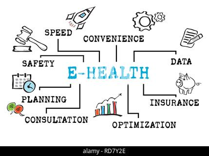E Health Concept. Chart with keywords and icons - Stock Photo