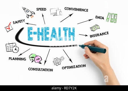 E-health Concept. Chart with keywords and icons  - Stock Photo