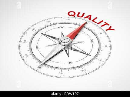 Magnetic Compass with Needle Pointing Red Quality Word on White Background 3D Illustration - Stock Photo