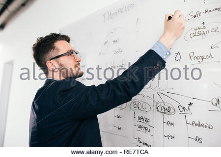 Portrait of young dark-haired man in glasses writing a business plan on whiteboard. He wears blue shirt and dark jacket. View from side. - Stock Photo