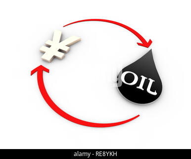 Exchange of RMB and oil, oil and RMB, energy and money - Stock Photo