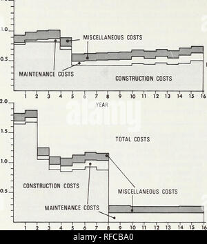 An economic analysis of accelerated road construction on the