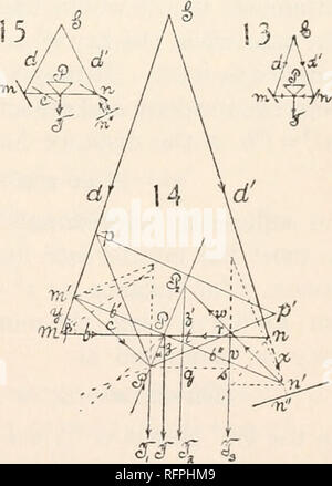 . Carnegie Institution of Washington publication. CHAPTER II. THE INTERFEROMETRY OF SMALL ANGLES, ETC.—METHODS BY DIRECT AND REVERSED SUPERPOSED SPECTRA. 14. Introductory.—It occurred to me that a number of the methods treated in my papers on direct and reversed spectrum interferometry might be used directly for the measurement of small angles and possibly of the distance of the source of light. Such a procedure would have an apparent advantage, at least theoretically, of not calling for the preliminary superposition of two images of distant objects, as the superposition is inherent in the met - Stock Photo
