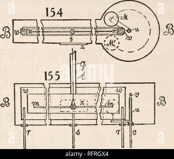 . Carnegie Institution of Washington publication. ACOUSTICS AND GRAVITATION. 121 IS i u 1 [. the location of the small leak in the apparatus, which after several complete overhaulings of the apparatus had escaped detection. The chief purpose, how- ever, was that of surrounding the needle with a medium of large heat-content and slow variation of temperature. The arrangement is shown in figures 154 (plan) and 155 (elevation), where mm is the needle with its mirror n, quartz fiber q suspended from a sealed torsion-head at the top of the tube t. The needle is surrounded by the case ww of waxed (im - Stock Photo