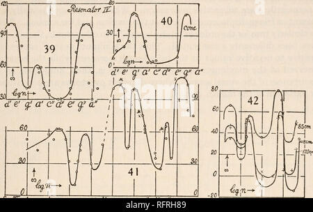 """. Carnegie Institution of Washington publication. ACOUSTICS AND GRAVITATION. 29 A survey of the fringe displacement corresponding to different harmonics is given in figure 39, when 1,000 ohms completed the telephone circuit. Their distribution is less regular than heretofore. If we place them a semitone below d', a', a"""", the one between a' and a"""" is missing. What particularly astonishes is the occurrence of resonance at these relatively low notes, seeing that the resonator volume is here nearly negligible. The maximum displacement of 100 fringes corresponds to a pressure increment of - Stock Photo"""