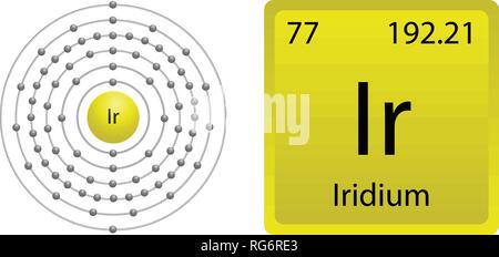 Iridium Atom Shell - Stock Photo