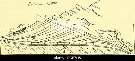 . Bulletin de la Société géologique de France. Geology. llÃUiNION EXTRAORDINAIRE DANS LES PYRÃNÃES OCCIDENTALES 807 Excursion du Samedi 8 Septembre au cirque de Gavarnie (Feuille de Luz) Dans laprès-midi, la Société a exploré la région voisine de Gavarnie et a visité le cirque. Elle a suivi, à cet ellet, le chemin muletier de la Cascade tracé dans les schistes et quartzites grani- tisés jusqu'au seuil du cirque et dans les dépôts glaciaires et alluvialsdes plaines de Rivière et de la Prade de St-Jean. C'est au voisinage de la Prade que fut autrefois signalé Calj-mene Tristani Br - Stock Photo