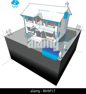 diagram of a classic colonial house with rainwater harvesting system - Stock Photo