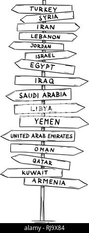 Drawing of Old Wooden Road Directional Arrow Sign With Names of Middle East Countries - Stock Photo