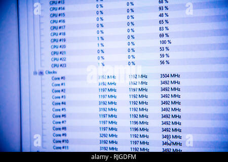 Powerful computer diagram oscillation display of multiple CPU cores working at high frequency on the powerful workstation during high-load AI data environment - Stock Photo