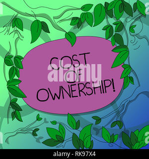 Handwriting text writing Cost Of Ownership. Concept meaning purchase price of asset plus the price of operation Tree Branches Scattered with Leaves Su - Stock Photo