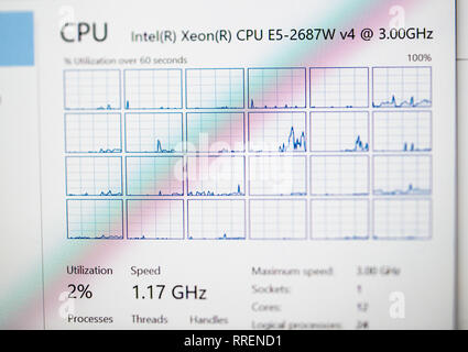 Paris France - Oct 24 2018: CPU load for Intel Xeon E5-2687W V4 CPU in a powerful Dell Precision Workstation - Stock Photo
