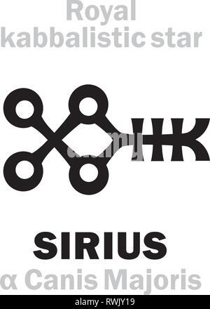 Astrology Alphabet: SIRIUS (α Canis Majoris / Sothis