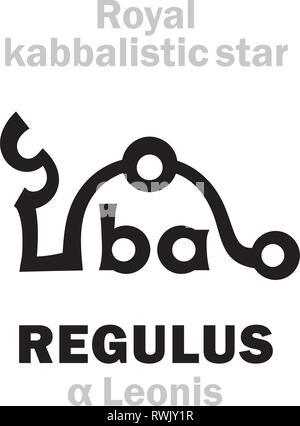 Astrology Alphabet: REGULUS (α Leonis), «Cor Leonis» (The