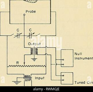 An electrolytic tank developed for obtaining velocity and pressure on layout diagram, ic schematic diagram, a schematic drawing, template diagram, simple schematic diagram, ups battery diagram, as is to be diagram, circuit diagram, a schematic circuit,