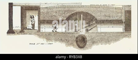 New Subway King Street Covent Garden London: Cross Section Showing the Subway and the Sewer Beneath UK - Stock Photo