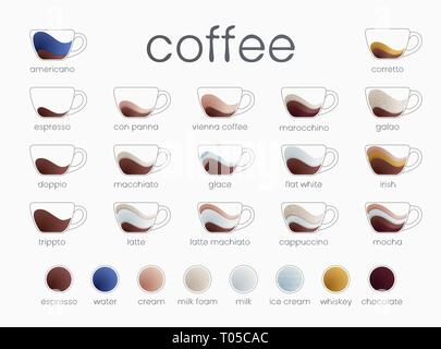 Vector infographic of coffee types. Coffee house menu. Gradient vector illustration - Stock Photo