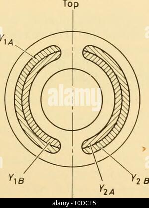 Electronic apparatus for biological research Electronic apparatus for biological research electronicappara00dona Year: 1958  2EL37 in parallel Gain balance 150 - Stock Photo
