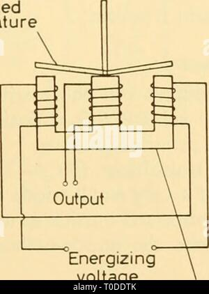 Electronic apparatus for biological research Electronic apparatus for biological research electronicappara00dona Year: 1958  Core of magnetic _ material Energizing voltage - Stock Photo