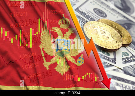 Montenegro flag and cryptocurrency falling trend with two bitcoins on dollar bills. Concept of depreciation Bitcoin in price against the dollar - Stock Photo