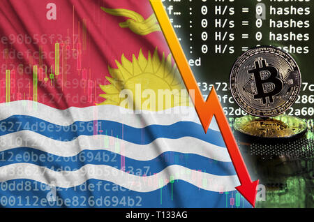 Kiribati flag and falling red arrow on bitcoin mining screen and two physical golden bitcoins. Concept of low conversion in cryptocurrency mining - Stock Photo