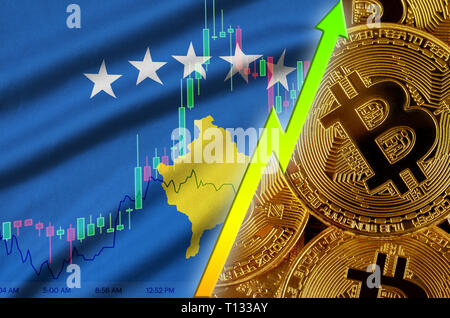 Kosovo flag  and cryptocurrency growing trend with many golden bitcoins. Concept of raising Bitcoin in price or high conversion in cryptocurrency mini - Stock Photo