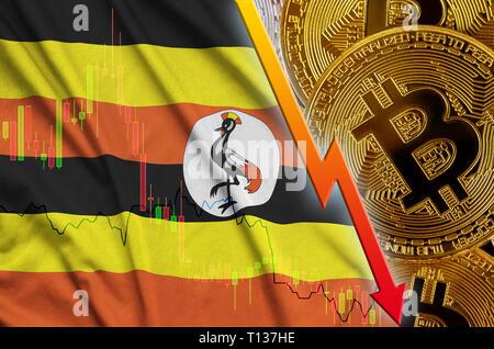Bank of uganda cryptocurrency