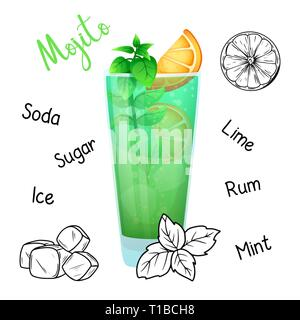 Simple recipe for an alcoholic cocktail Mojito. Vector illustration - Stock Photo