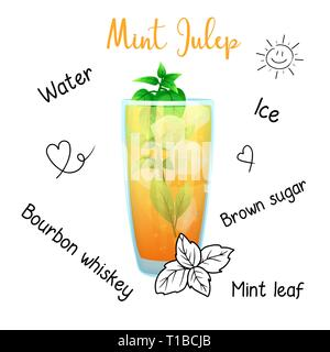 Simple recipe for an alcoholic cocktail Mint Julep. Vector illustration - Stock Photo