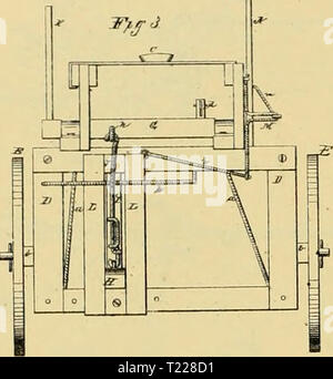 Archive image from page 897 of Digest of agricultural implements, patented Digest of agricultural implements, patented in the United States from A.D. 1789 to July 1881 ..  digestofagricult02alle Year: 1886  PLOWS-WHEEL OR SULKY. B. E. COlVin & I. E. JOBHSON. Plows 185 297. Pilenled D«c. 12. IB76.    JJS.i S. p. LANOSrORt i W. N STEOtl. SULKY ATTACBHEST FOR PLOWS Ml 185.338 P.iLitl Die. - Stock Photo