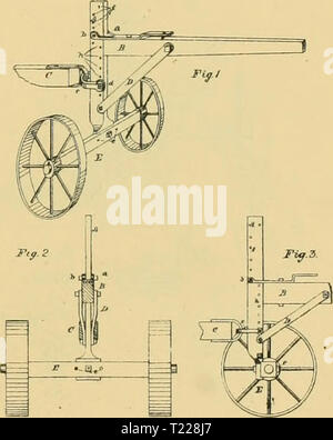 Archive image from page 922 of Digest of agricultural implements, patented - Stock Photo