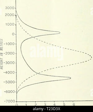 Archive image from page 125 of Discovery - Stock Photo
