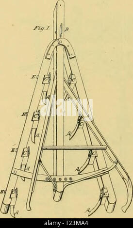 Archive image from page 111 of Digest of agricultural implements, patented Digest of agricultural implements, patented in the United States from A.D. 1789 to July 1881 ..  digestofagricult02alle Year: 1886  Witnesses 5 !si IwinitwAj i - Stock Photo