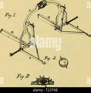 Archive image from page 269 of Digest of agricultural implements, patented Digest of agricultural implements, patented in the United States from A.D. 1789 to July 1881 ..  digestofagricult02alle Year: 1886  2Slitil»-Sh.il2, S. I, WILLUHSCN.' DOUBLE-PLOW , 170,146. Pjuctld lt07, 16. 187S. T. J. PRICI i, A. Hum, COLTIVATOK, IL J L Ib- m JgiSi *5i-    WmtissES, 'ei.-.-' . InVSHIUKji, - Stock Photo