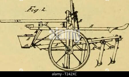Archive image from page 563 of Digest of agricultural implements, patented Digest of agricultural implements, patented in the United States from A.D. 1789 to July 1881 ..  digestofagricult02alle Year: 1886 - Stock Photo