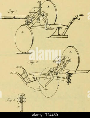 Archive image from page 775 of Digest of agricultural implements, patented - Stock Photo