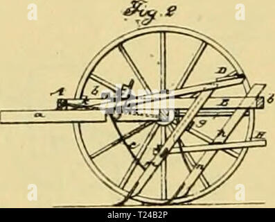 Archive image from page 485 of Digest of agricultural implements, patented Digest of agricultural implements, patented in the United States from A.D. 1789 to July 1881 ..  digestofagricult02alle Year: 1886 - Stock Photo