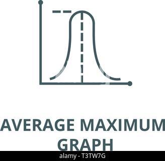 Average maximum graph line icon, vector. Average maximum graph outline sign, concept symbol, flat illustration - Stock Photo