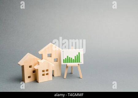 Wooden houses with a stand of graphics and information. Growing demand for housing and real estate. growth of the city and its population. Investments - Stock Photo